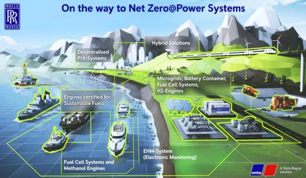 Rolls-Royce Power Systems sets out road map for climate-neutrality with 'Net Zero at Power Systems' - Major reduction in emissions by 2030